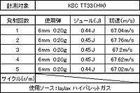 Ksc_tt33_30