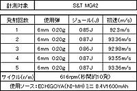St_mg42_44