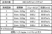 Ksc_cz75_1st_15