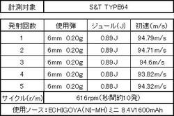 St_type64_28
