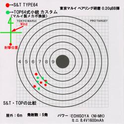 St_type64_39